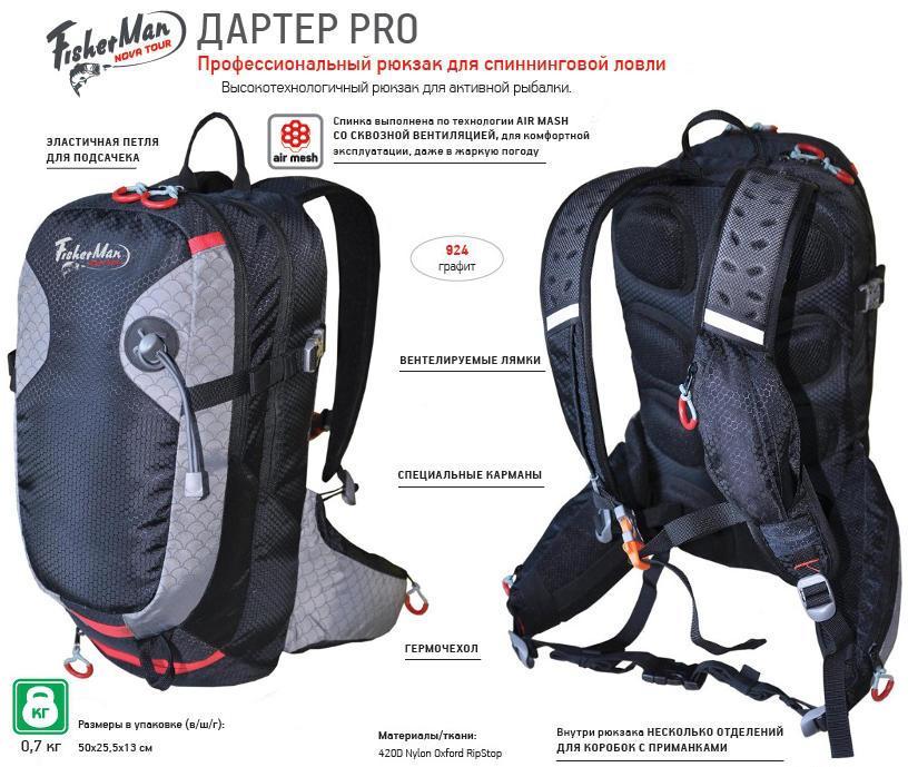 рюкзаки для ходовой рыбалки форум